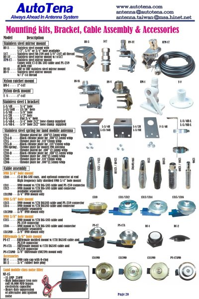 Mounting Kits,Bracket, Cable Assembly & Accessories